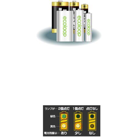 スマイルキッズ商品 充電池チェッカー